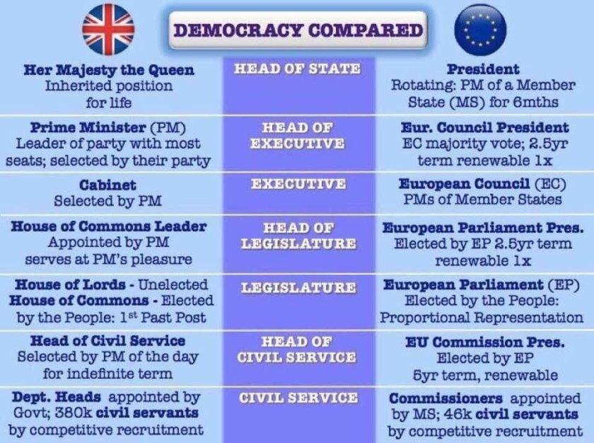 EU democracy